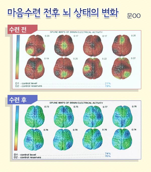 140627-brain wave