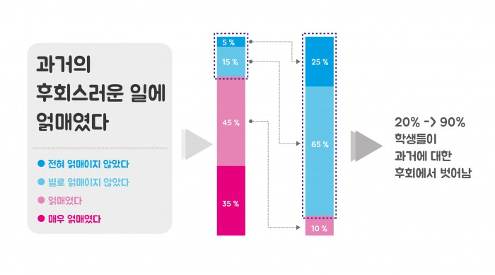 diagram02