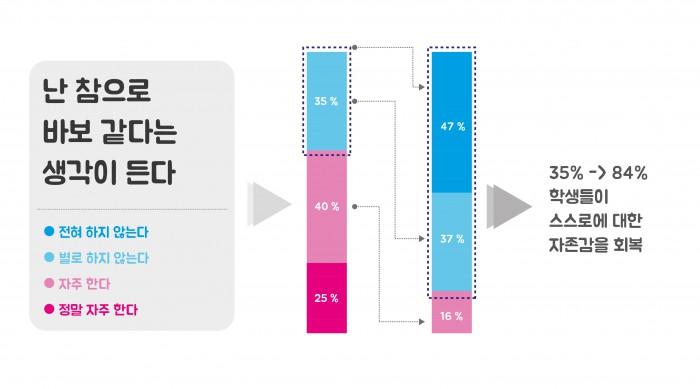 diagram04