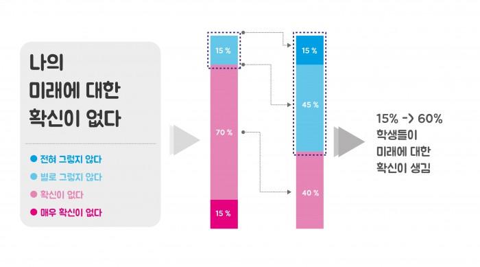 diagram07