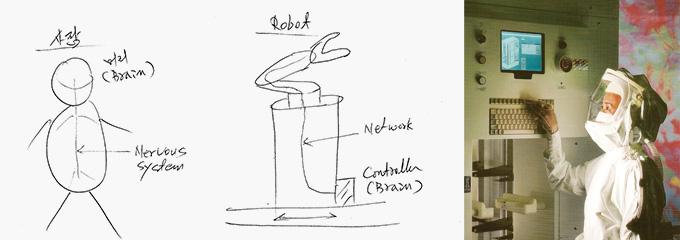 로봇 뇌와 사람 마음의 공통점