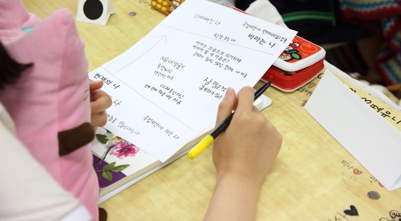 학교에서 명상 활동으로 '바라는 나'와 '현재의 나'를 쓰는 아이들